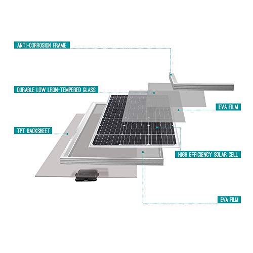Renogy-100-Watt-12-Volt-Monocrystalline-Solar-Panel-Compact-Design