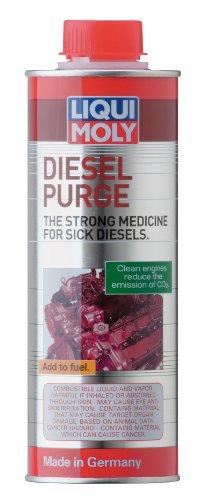 Liqui Moly 2005 Diesel Purge