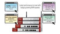 Zyxel-Next-Generation-Unified-Security-Gateway-with-4-LANDMZ-2-WAN-Ports-Includes-1-Year-UTM-Services-Bundle-USG60