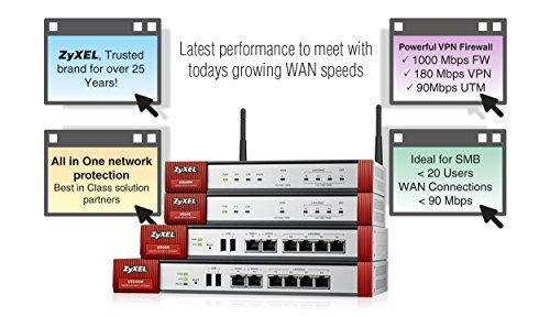 Zyxel-ZyWALL-USG-UTM-Firewall-Blocks-Ransomware-Gigabit-Ports-Business-Class-Includes-1-Year-UTM-Services-Bundled-Integrated-Dual-Radio-Wireless-Limited-USG60W