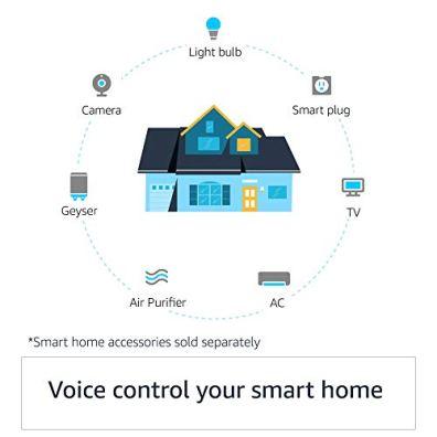 Echo-Dot-3rd-Gen-White-Wipro-9W-LED-Smart-Color-Bulb-combo-Works-with-Alexa-Smart-Home-starter-kit