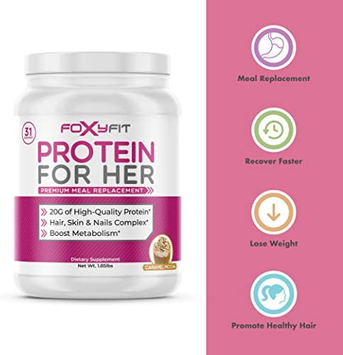 Whey Protein Powder for Women by Foxy Fit - Protein to Help with Weight Management and Healthy Hair Growth with CLA and Biotin (Vanilla Cupcake 1.85 lbs.) 2