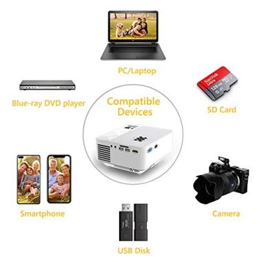 Wi-Fi-Projector-TOPVISION-5500L-Mini-Projector-with-Synchronize-Smart-Phone-Screen-Full-HD-1080P-Projector-and-240-Display-Supported-Compatible-with-TV-Stick-PS4-HDMI-VGA-TF-AV-USB