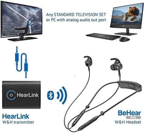 Personal Hearing Amplifier and Bluetooth