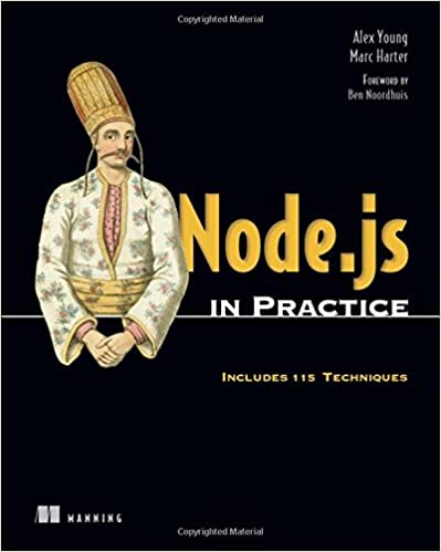 Node js Practice Alex R Young