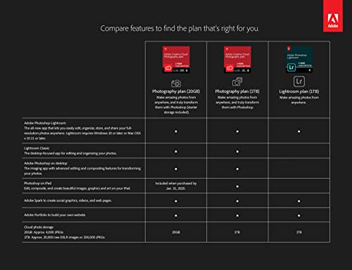 Adobe-Creative-Cloud-Photography-plan-1-TB-Photoshop-Lightroom1-month-Subscription-with-auto-renewal-PCMac