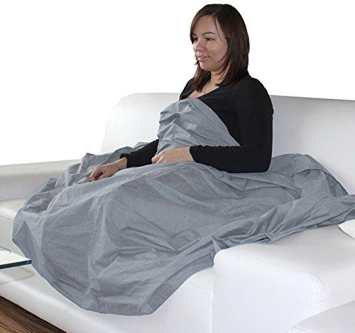EMF Blanket - Radiation Shielding