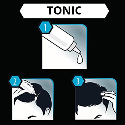 41hrSjY 7dL - Livon Hair Gain Tonic for Men, 150ml