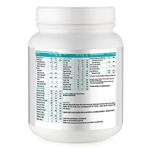 HealthKart My First Protein, Beginners Protein With Whey and Casein