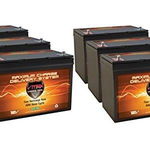 QTY 6 VMAX SLR100 Solar Battery Bank (12 Volt 100Ah ea.) AGM Solar Batteries for Grid-Tie or Off grid
