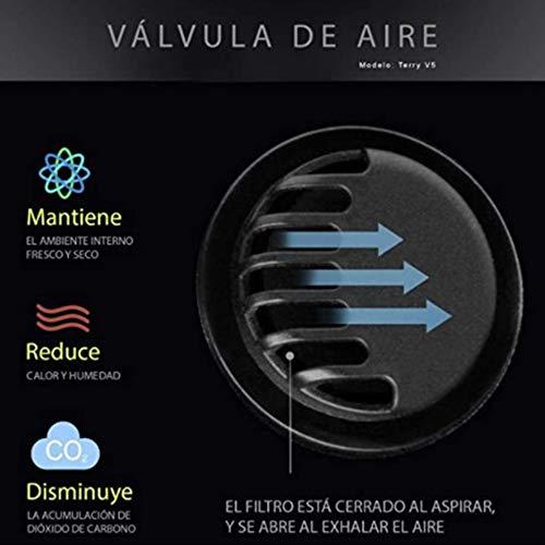10-Cubrebocas-KN95-con-valvula-Color-Negro