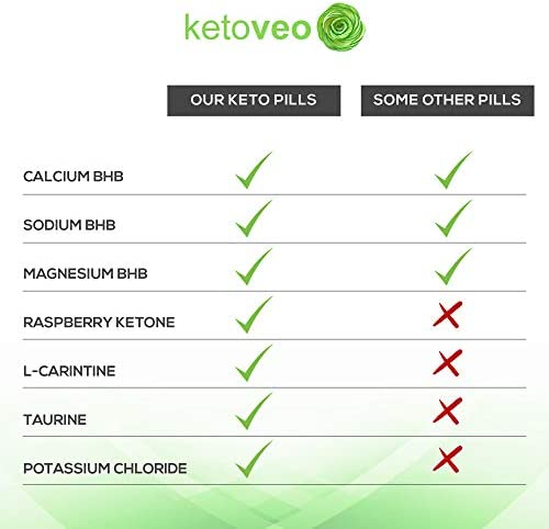 Keto Pills That Work Fast for Women & Men - Keto BHB Capsules Salts Exogenous Ketones Supplement - Keto Diet Pills Energy Boost, Raspberry Ketones, No Caffeine - Get in Ketosis for Ketogenic Diet 9