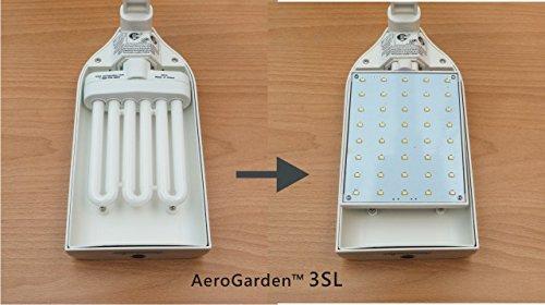 PowerStation24-High-Efficiency-Green-Energy-Full-Spectrum-SMD-LED-Plant-Grow-Light-Bulb-Alternative-Replacement-of-AeroGardens-model-100340-bulb