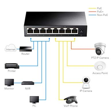 Cudy-GS1008P-8-Port-Gigabit-Ethernet-Unmanaged-PoE-Switch-with-4-x-PoE--60W-DesktopWall-Sturdy-Metal-Fanless-Housing-8023af-8023at-Shielded-Ports-Traffic-Optimization-Plug-and-Play