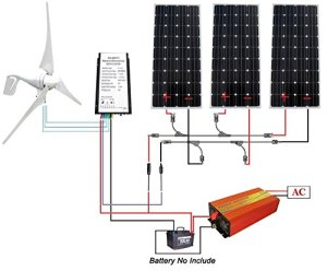 ECO-WORTHY Wind Solar System