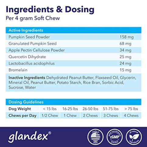 Glandex-Soft-Chew-Treats-for-Dogs--With-Fiber-Pumpkin-Digestive-Enzymes-Probiotics--Anal-Gland-Sac-Supplement-for-Dogs--Vet-Recommended-for-Healthy-Bowels-Digestion-Boot-the-Scoot-Away