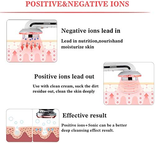 Fat Burning Machine Skin Tightening Machine Fat Burner 6 in 1 EMS Red/Blue Light ION Body Sculpting Weight Loss Device for Belly&Stomach Remover 4