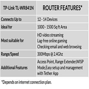 TP-Link-N300-WiFi-Range-Extender-TL-WA855RE-with-TP-Link-N300-Wireless-Wi-Fi-Router-TL-WR841N-Bundle