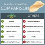 Pawstruck-Jumbo-Cow-Ears-For-Dogs-Made-In-USA-Natural-Healthy-Bulk-Dental-Dog-Treats-Single-Ingredient-Chew-FreshTasty-Beef-Low-Calorie-Digestible-Safe
