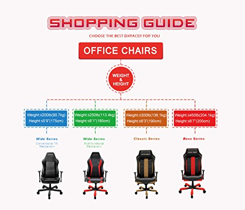 DXRacer Racing Series OH/RV131/NO Office Gaming Chair