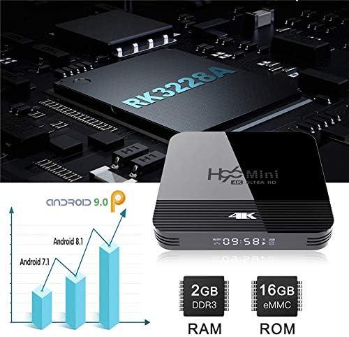 H96 mini TV BOX