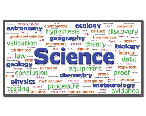 Science - 31' x 17' - Classroom Poster