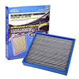 POTAUTO MAP 5001 Re-washable Cabin Air Filter Cleans Airflow Replacement for TOYOTA, LEXUS, SUBARU, PONTIAC, SCION