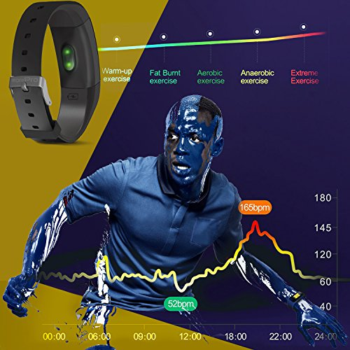 518zs4%2BcmUL - MorePro Waterproof Health Tracker, Fitness Tracker Color Screen Sport Smart Watch,Activity Tracker with Heart Rate Blood Pressure Calories Pedometer Sleep Monitor Call/SMS Remind for Women Men