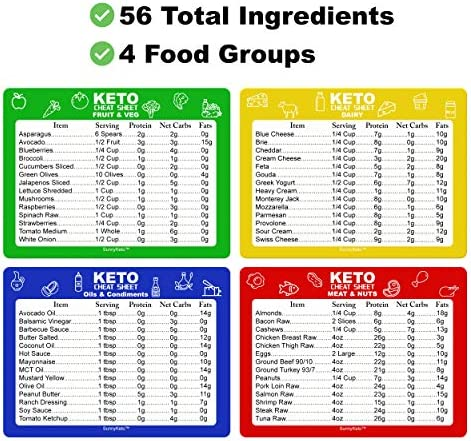 Keto Diet Cheat Sheet Quick Guide Fridge Magnet Reference Charts for Ketogenic Diet Foods - Including Meat & Nuts, Fruit & Veg, Dairy, Oils & Condiments By SunnyKeto (4 Magnets) 7