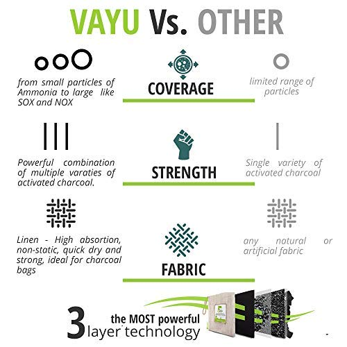 BreatheFresh Vayu Natural Air Purifying Bag, 100% Activated Charcoal. Odour, Allergens and Pollutants Remover 5
