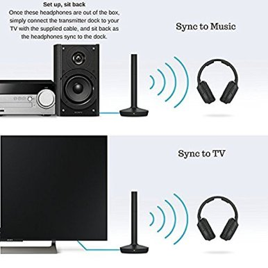Sony-Wireless-RF-Headphone-150-Foot-Range-Noise-Reduction-Volume-Control-Voice-Mode-20-Hr-Battery-Life-NeeGo-6-ft-35mm-RCA-Plug-Y-Adapter-for-TV