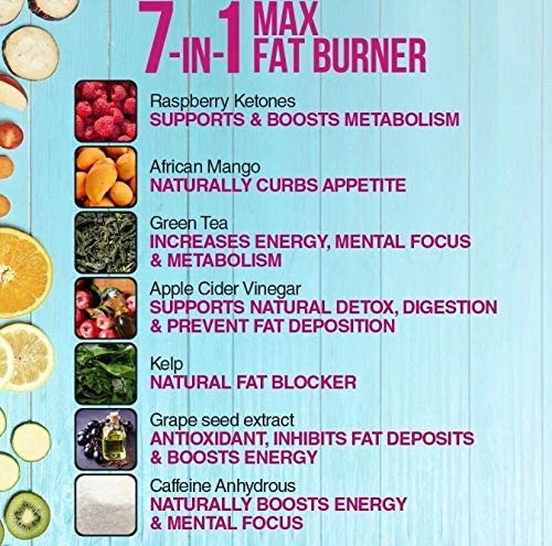 Women's Fat Burner Pills for Fast Weight Loss [Super Thermogenic] Best Natural Diet Pills, Metabolism Booster & Appetite Suppressant Supplement, Carb Blocker, Extra Strength & Energy, Vegan, 60 Caps 6