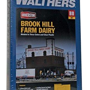 Walthers Corn Trims 9333010–Dairy Brook Hill Model Railway Accessories 51D9AAFnWAL