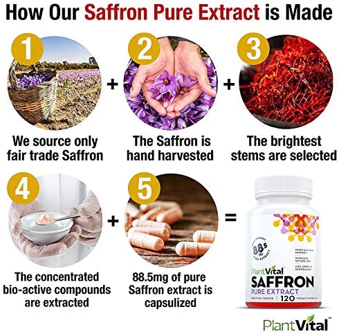 Saffron Supplement - 100% Pure Saffron Extract. Support Healthy Weight Loss, Appetite Control, More Energy, Mood Booster, Eye Health, and May Prevent Macular Degeneration - 1 Bottle (120 Capsules) 4