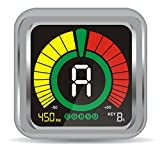 GUITARX X5 - Tuner Clip-On for All Instruments - Chromatic, Guitar, Ukulele, Violin and Bass Modes