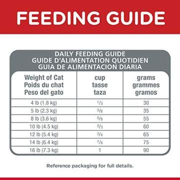 Hills-Science-Diet-Dry-Cat-Food-Adult-Indoor-Chicken-Recipe-155-LB-Bag