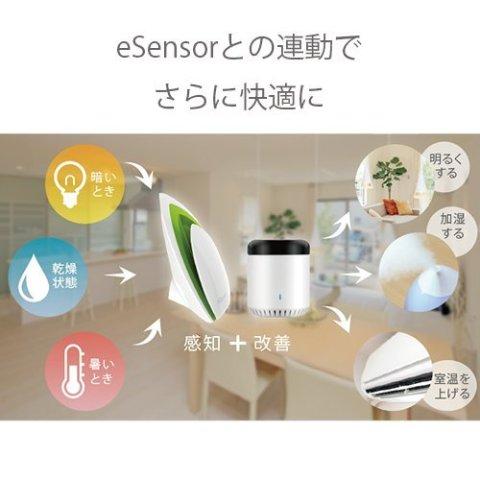 LinkJapan eRemote mini リモコンとの連動