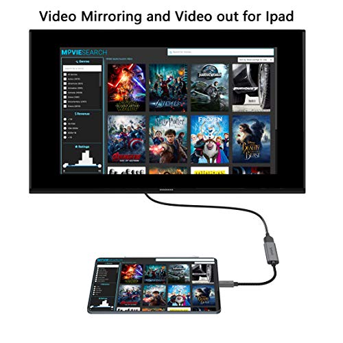 51Qt3V7PseL - USB C to HDMI Adapter, Syntech Thunderbolt 3 to HDMI Adapter Compatible with MacBook Pro 2019/2018/2017, MacBook Air, iPad Pro 2018,Samsung Galaxy S10/S9,Dell XPS 13/15 and More