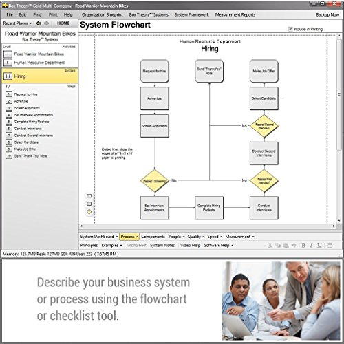 Business made easy box theory silver software for startup business malvernweather Image collections