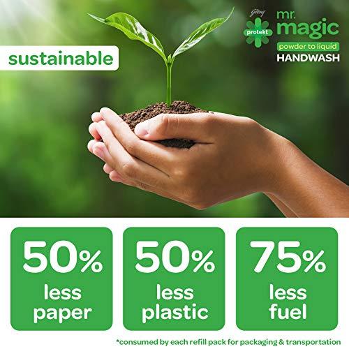 51SM1%2BdH8FL - Godrej Protekt Mr. Magic Powder-to-Liquid Handwash Refill, (makes 200ml)
