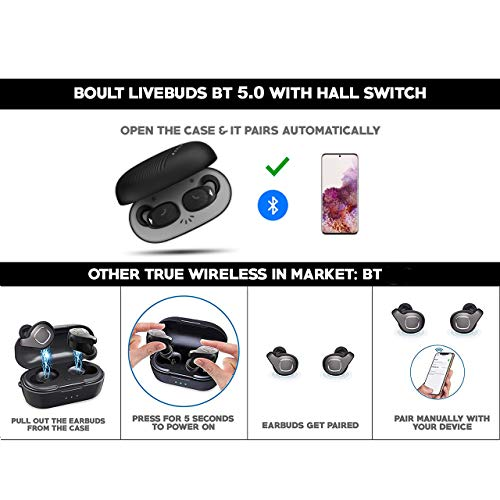 Boult Audio AirBass LiveBuds True Wireless in-Ear Earphones with Mic & Magnetic Charging Case, Latest Bluetooth 5.0 Headphone, Auto Pairing & Playtime Upto 24 Hours with Case (Black) 4