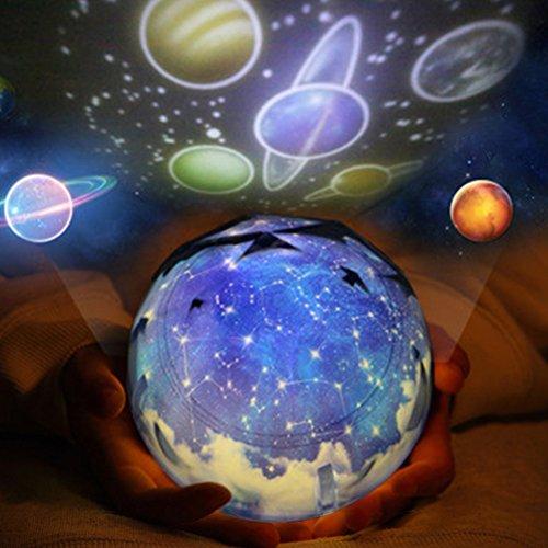 Proyector de luz nocturna para bebé, proyector de planeta rotatorio planetario, proyector...