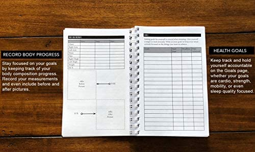 Keto Lifestyle Journal for Fitness Tracking, Diet Planning & Introspection. Log Your Exercise Routines, Macro Nutrients & Daily Processes to Achieve Your Goals 4