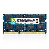 8GB DDR3L 1600MHz SODIMM RAM, DUOMEIQI PC3-12800 PC3L-12800S for Intel AMD Laptop, MacBook Pro Mid 2012, iMac Late 2012/ Early/Late 2013, Late 2012/2013, Retina 5K Display, Mac Mini