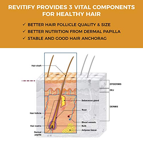 Revitify Probiotic Hair Growth Serum for Men and Women -Blocks DHT and Revives Follicle Growth - Formulated Hair Treatment to Prevent Hair Loss and Regrow Hair-Contains Biotin+Biomsify Formula. (1T) 6
