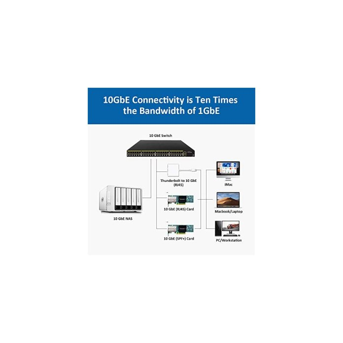 TerraMaster-F5-422-10GbE-NAS-5-Bay-Network-Storage-Server-Intel-Quad-core-CPU-with-Hardware-Encryption-Diskless