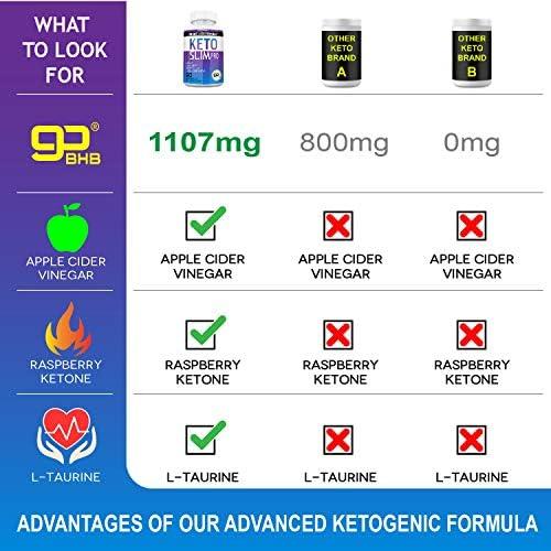 Advanced Keto Fast Diet Pills (BHB+ACV   90 Capsules)-VegePower Keto Slim Pro with Apple Cider Vinegar-Rapid Keto Burn Utilize Fat for Energy/Ketosis, Boost Focus, Manage Cravings for Women Men 8