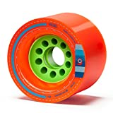 Did You Review the Top 10 of the Best Longboard and Skateboard Wheels of 2016?