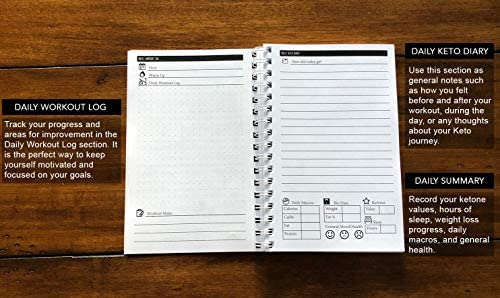 Keto Lifestyle Journal for Fitness Tracking, Diet Planning & Introspection. Log Your Exercise Routines, Macro Nutrients & Daily Processes to Achieve Your Goals 5