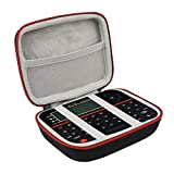 Asafez Hard Travel Case for Password Safe Electronic Passwords Recorder Secure Device